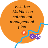 Middle Lea visit button
